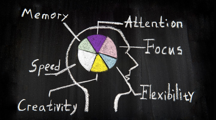 Using Working Memory & Relative Choices to boost leads by 600%